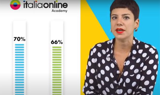 Italiaonline Digital News / 3