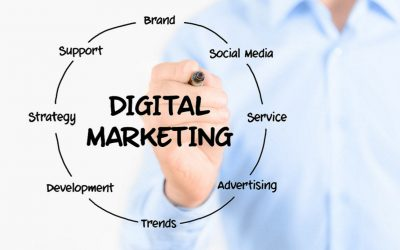 Web Marketing per le PMI: le migliori strategie